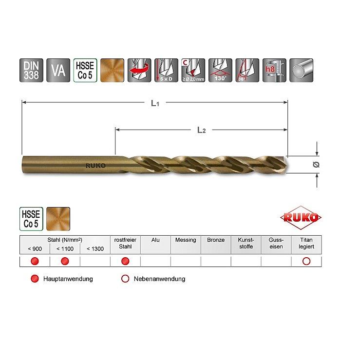 Ruko Spiralbohrer DIN338 15,5 mm HSS-Co 215155