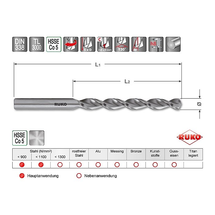 Ruko Spiralbohrer UTL 3000 6.5 mm DIN 338 229065
