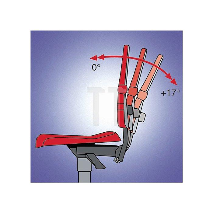 Arbeitsdrehstuhl Sintec A m.Rollen Sitzhöhe 430-580mm Kontaktrückenlehne BIMOS