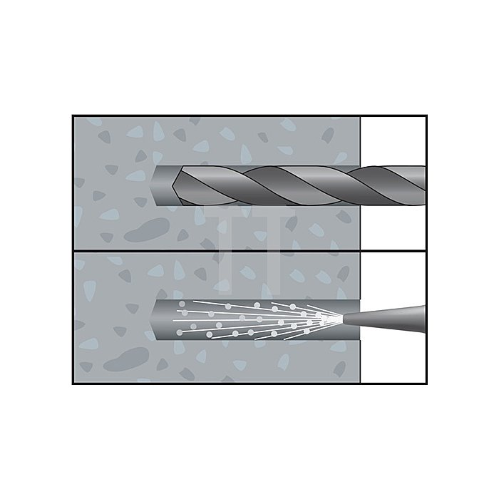 Blitzanker BAZ M16-123/5 A4 nicht rostender Stahl A4 ETA-Zulassung Option 1