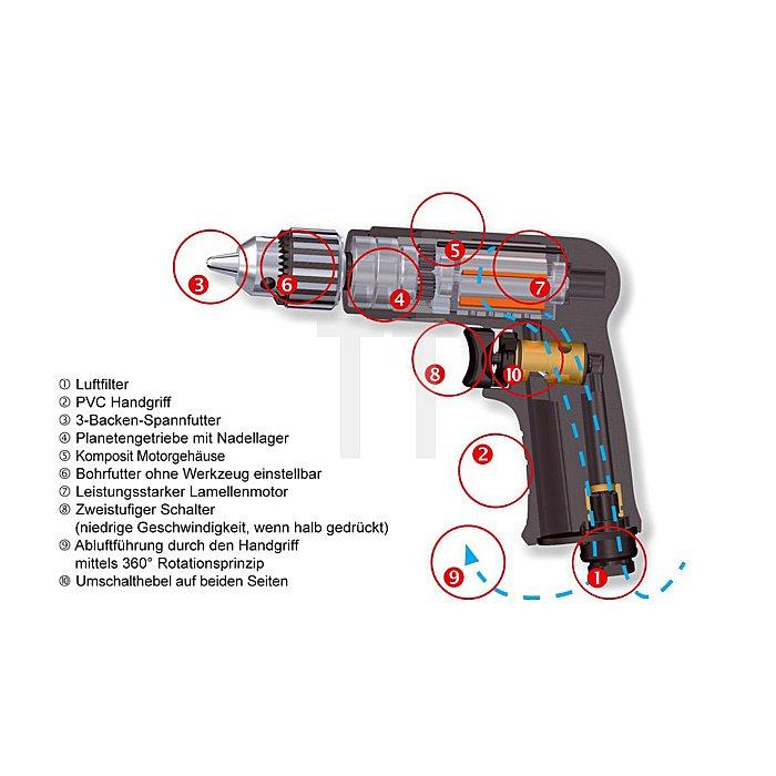 Druckluftbohrer - umschaltbar