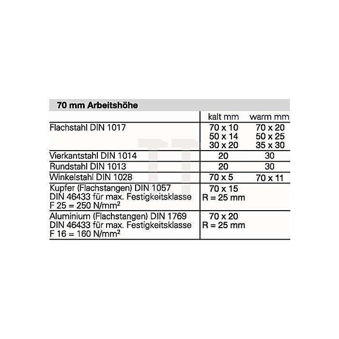 Excenter-Winkelbieger Arbeitsh.70mm r=4mm scharfkantig f.max.6mm Materialst.