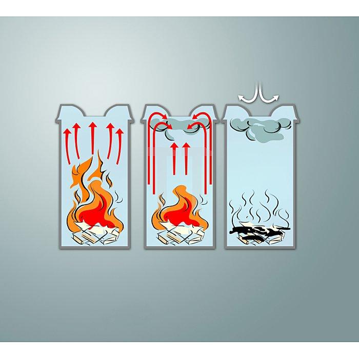 Hailo ProfiLine Safe 50 Alugrauweiß Flammenlöschender Papierkorb  0950-122