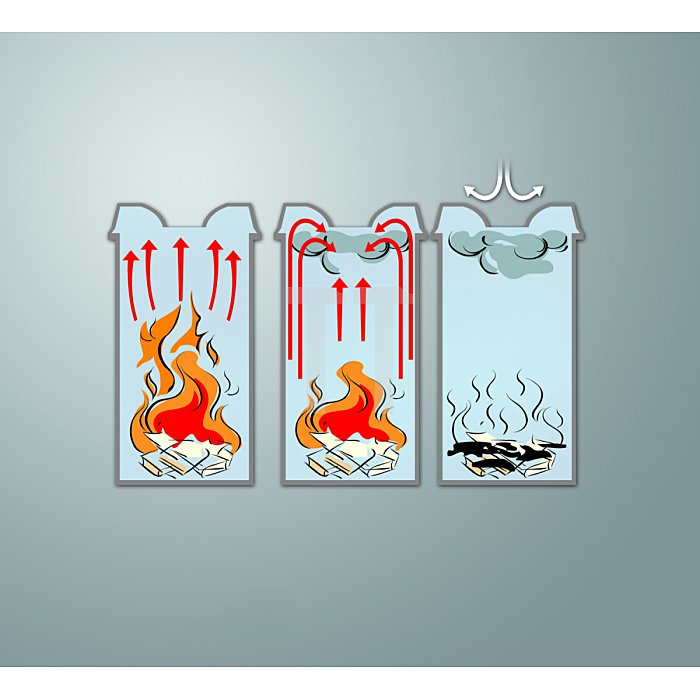 Hailo ProfiLine Safe pro 20 Saphirblau Flammenlöschender Papierkorb  0920-342