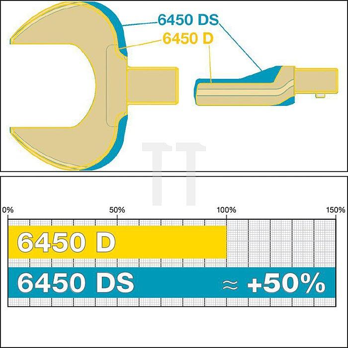 HAZET Einsteck-Maulschlüssel - Einsteck-Vierkant 14 x 18 mm - Außen-Sechskant Profil - 24 mm