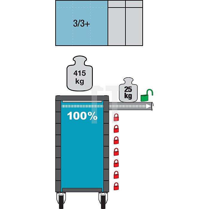 HAZET Werkstattwagen Assistent - Schubladen flach: 8x 80x527x398 mm - Schubladen hoch: 2x 165x527x398 mm