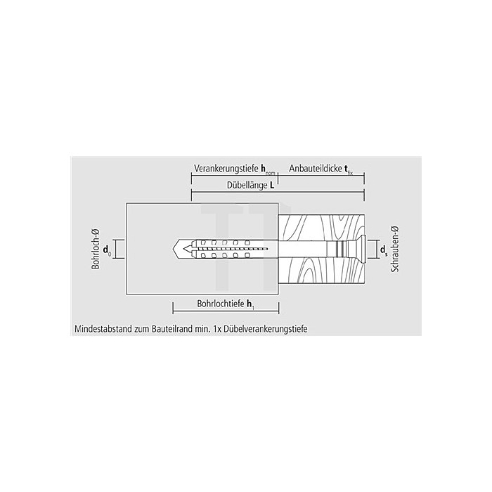 Nageldübel NP 5-50 A2 nicht rostender Stahl A2 VE: 100 Stk.