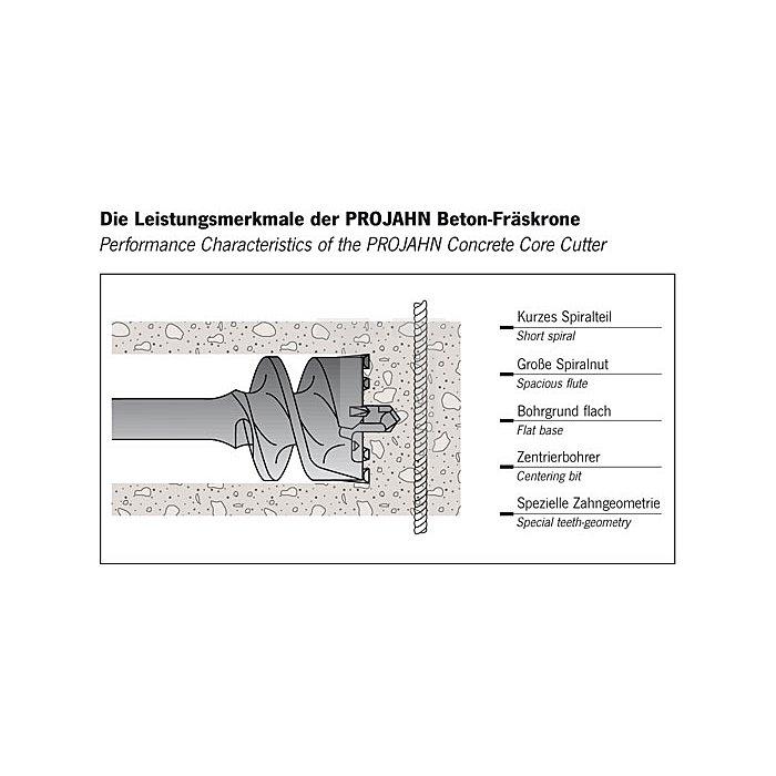 Projahn Fräskrone SDS-max 80x550mm 818080550