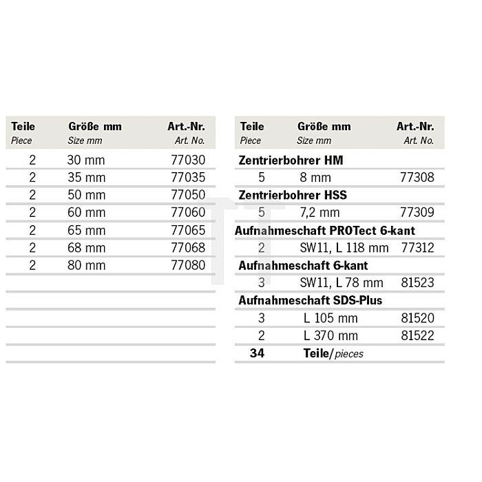 Projahn Rack Mehrzweck Lochsägen 34-tlg. 11612-120