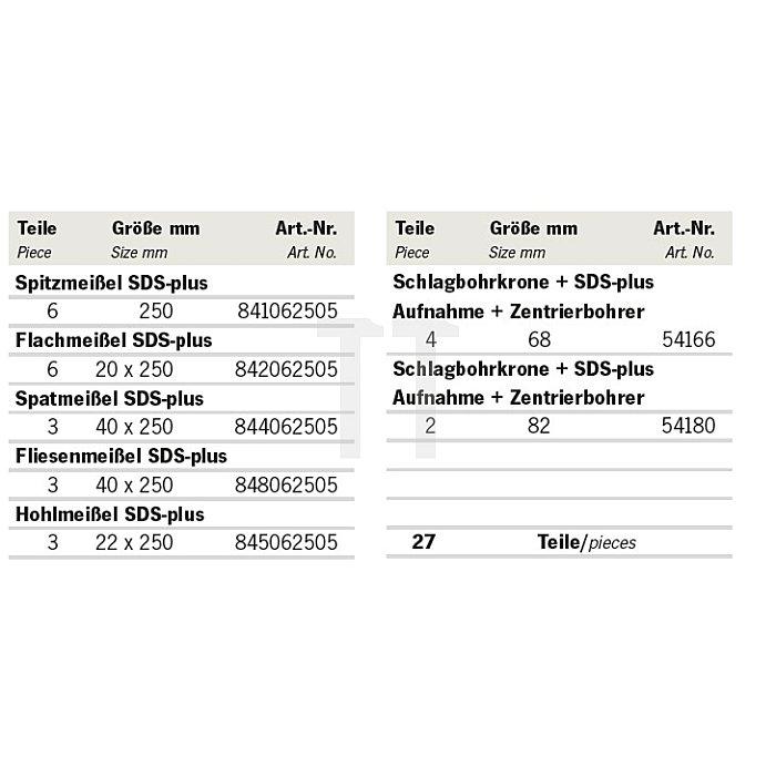 Projahn Rack Meissel SDS-plus Schlagbohrkronen SDS-plus 27-tlg. 11612-130