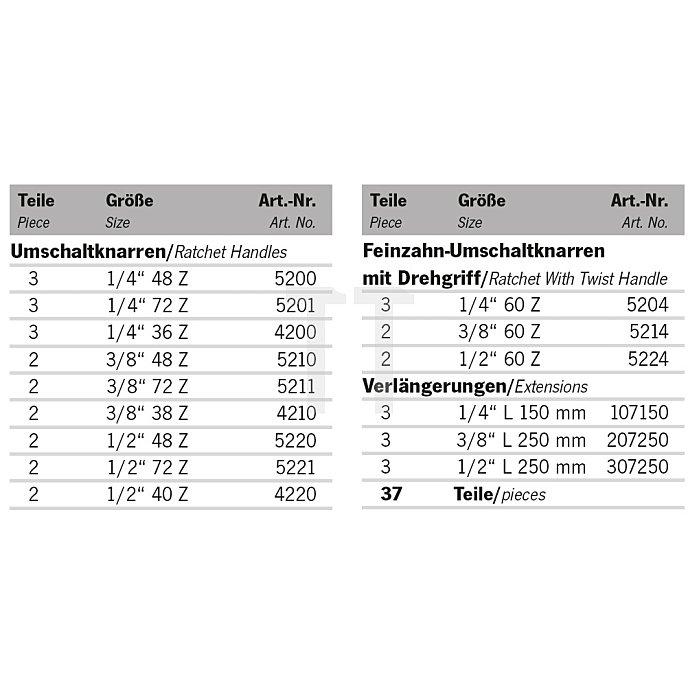Projahn Rack Ratschen 11812-90