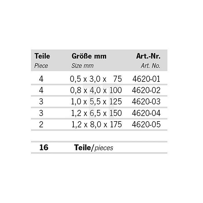Projahn Rack Schraubendreher Proline Schlitz 11812-38
