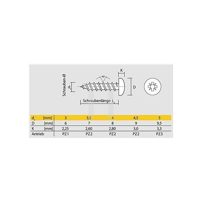 Spanplattenschraube VELOX B 4,5X30 V