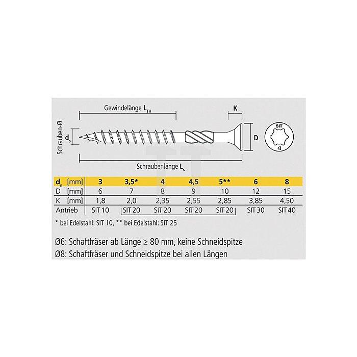 Spanplattenschraube VELOX gelb.verz. 4x20 V, 1000St./Karton