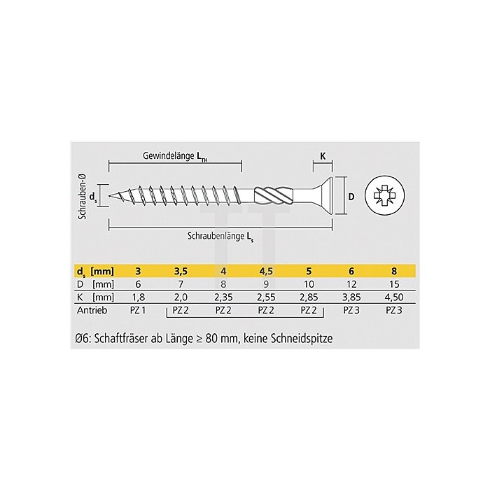 Spanplattenschraube VELOX PZ gelb 6X80/50 T