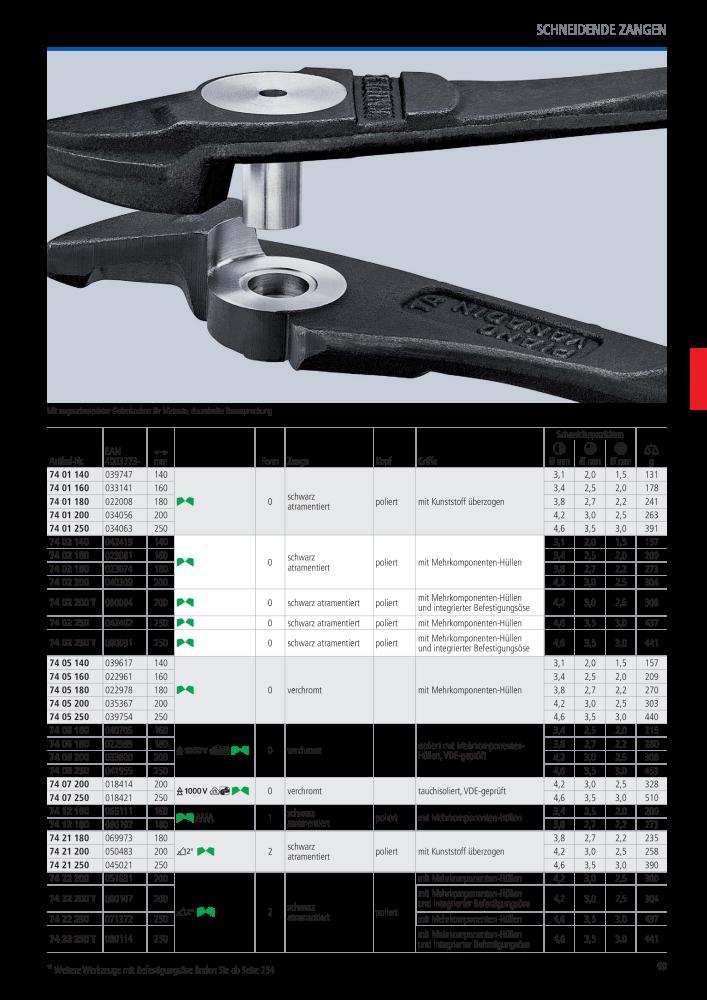 Knipex 74 22 250 Kraft-Seitenschneider schwarz atramentiert, mit Mehrkomponenten-H/üllen, 250 mm