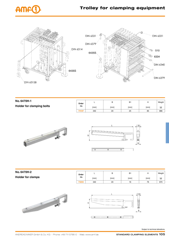 T-Nutenstein DIN508 M16x18 AMF
