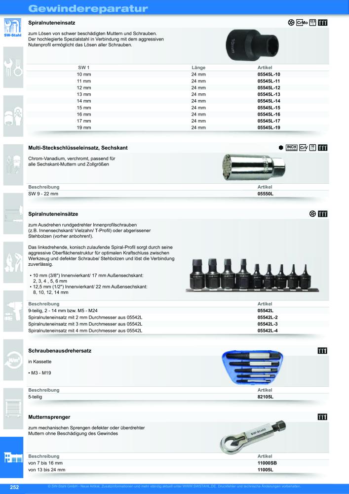 SW-Stahl 11005L Mutternsprenger bis 24 mm