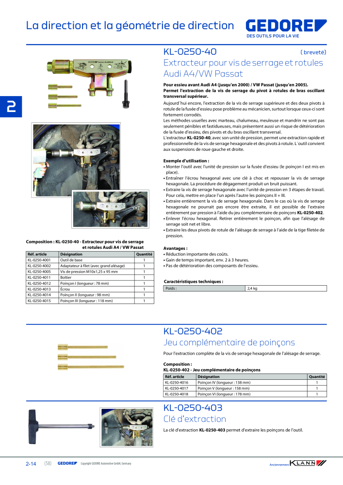 Gedore Catalogue Pdf