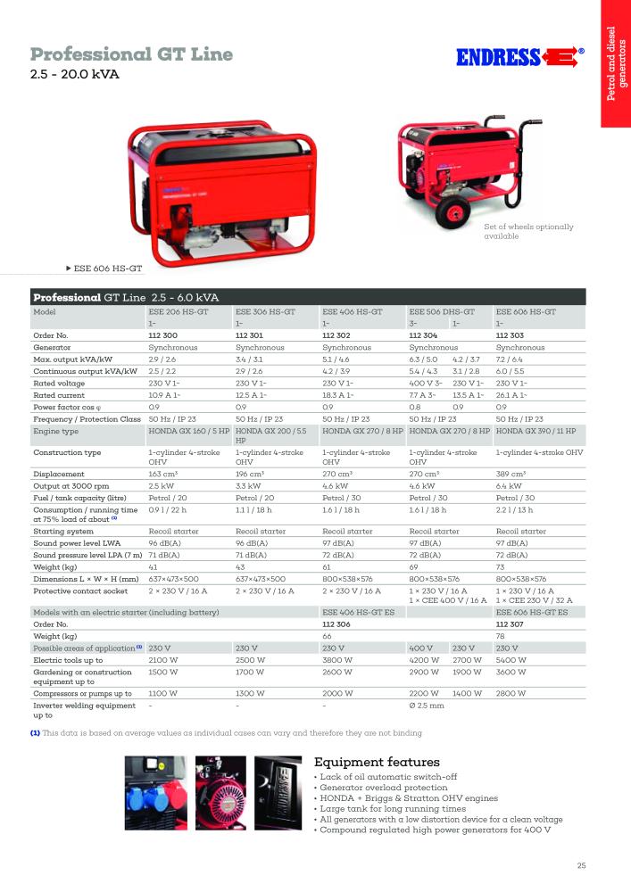 ENDRESS Petrol diesel gas generator welding generator Power