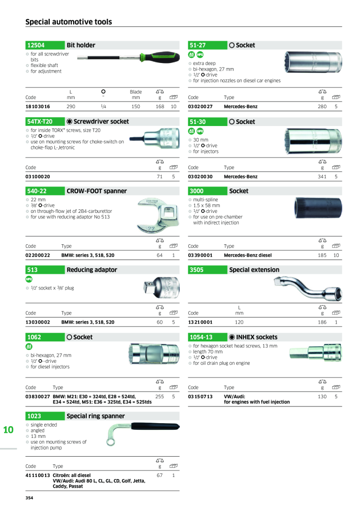 KNIPEX 98 01 17 Ringschl/üssel