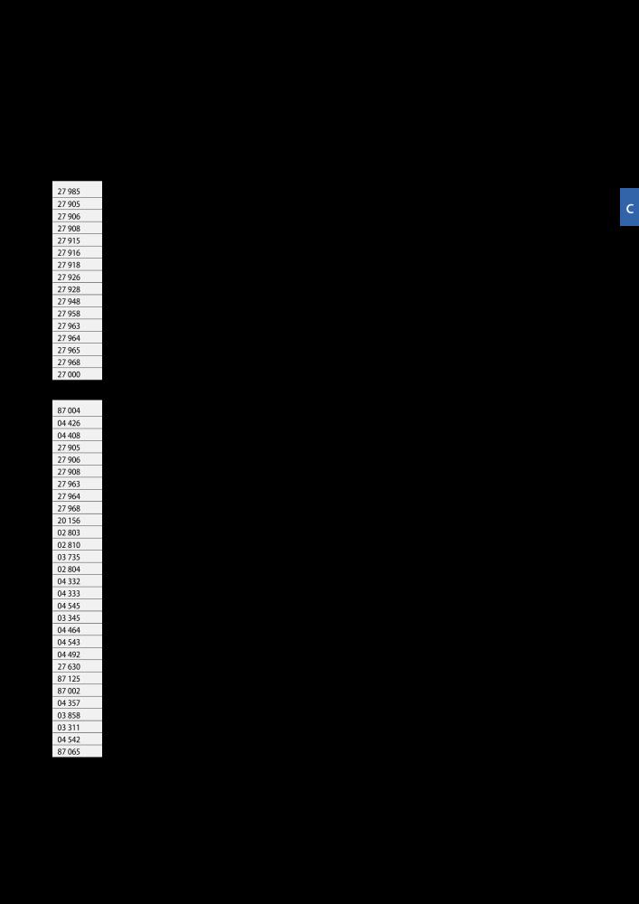 Pressol Katalog Werkstatttechnik Pumpen Fettversorgungssystem