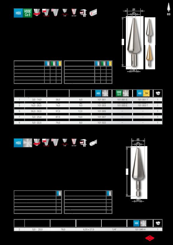 Ruko Blechschälbohrer mit Anschlag 2,0-7,8mm 101045-1
